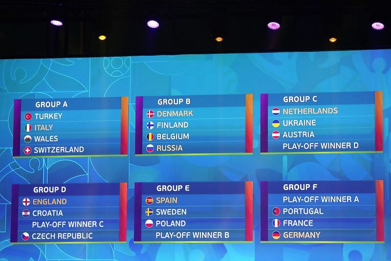 The initial draw was conducted late last year, with the playoff winners still to be decided