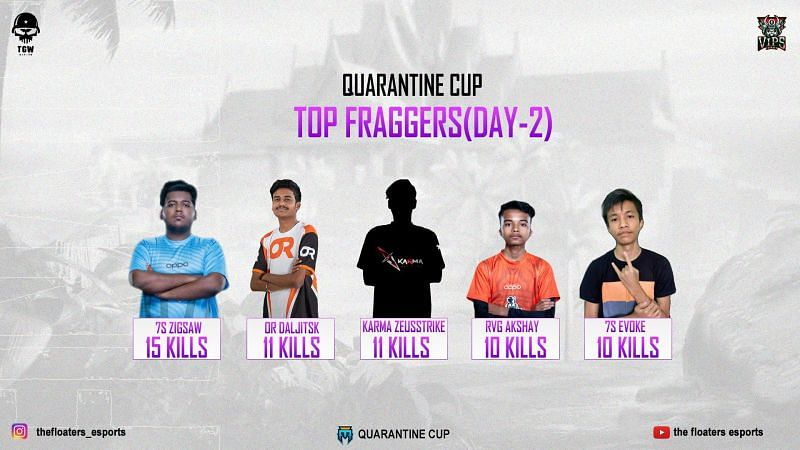 Top Fraggers