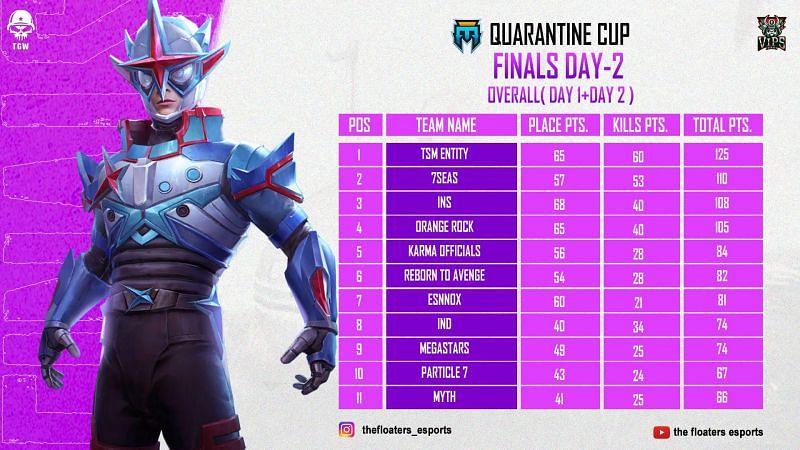 Teams 1-11