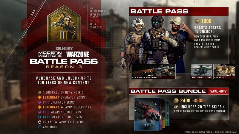 Call Of Duty Modern Warfare The Season Three Battle Pass Is Live Now