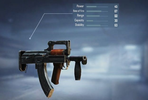 Groza with stats