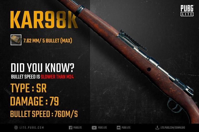 Specifications of Kar-98