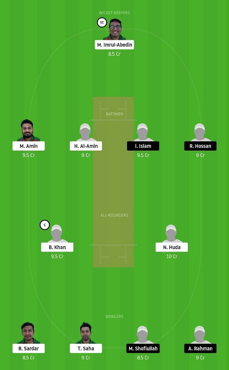BTC vs CLU Dream11 Tips