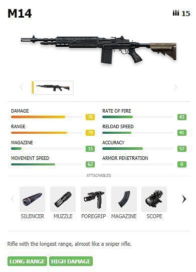 M14 gun statistics in Garena Free Fire