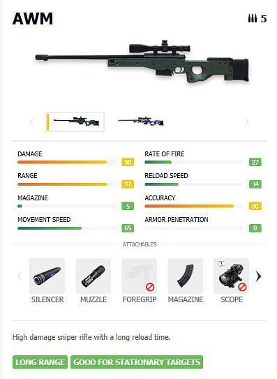 AWM gun statistics in Garena Free Fire