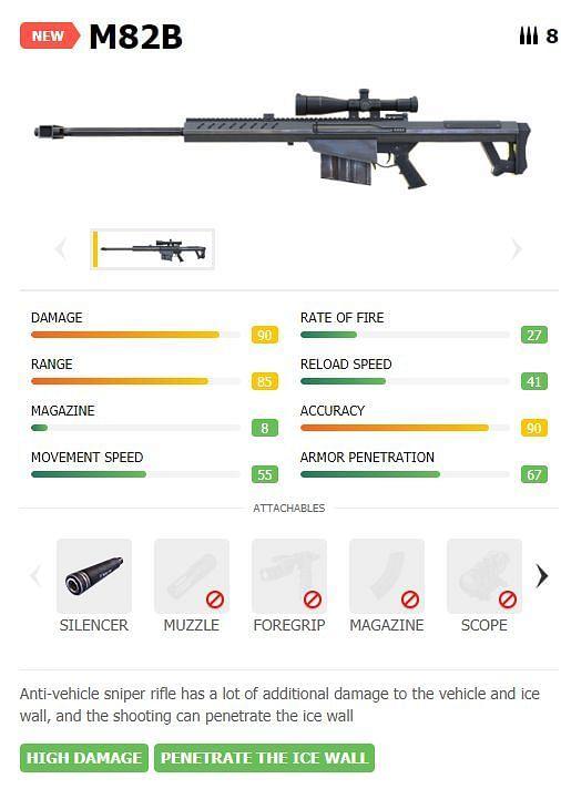 M82B gun statistics in Garena Free Fire