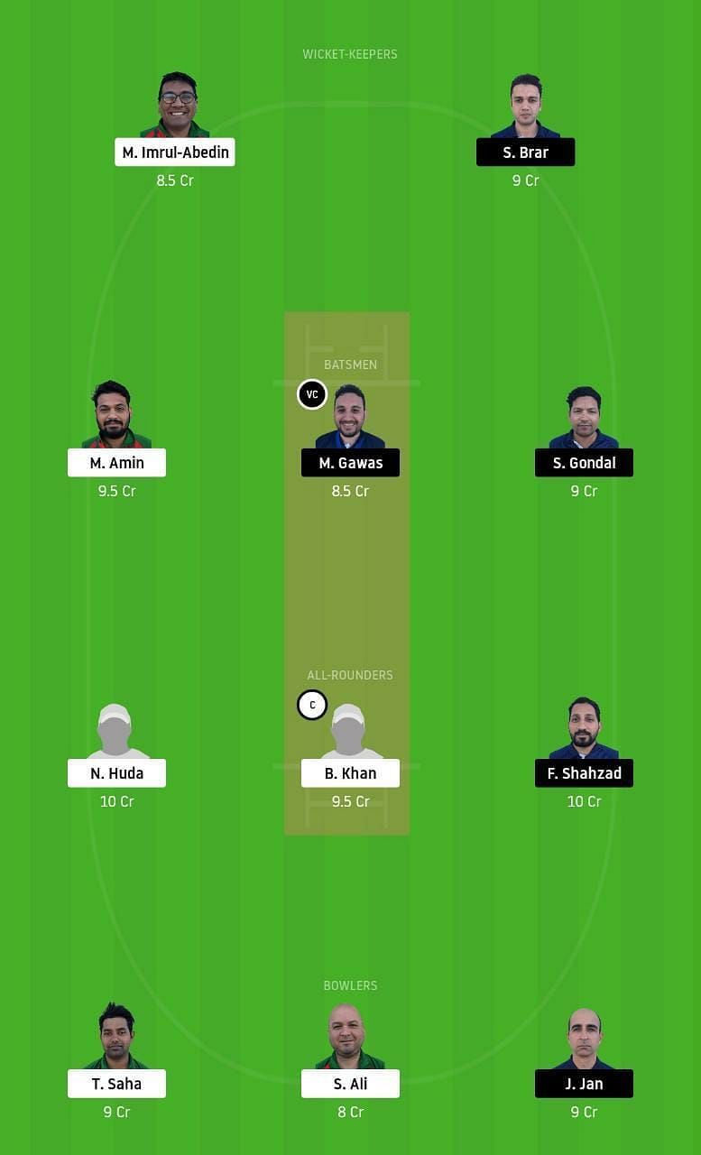 BTC vs GHG Dream11 Fantasy