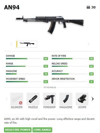 The AN94 Assault rifle in Garena Free Fire