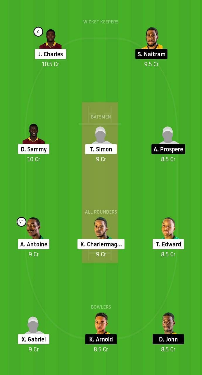 SCL v CCMH Dream11 Tips
