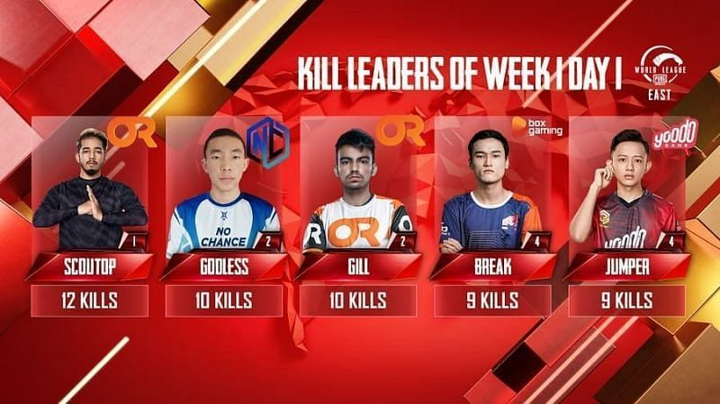 PMWL 2020 East Season Zero kill leaders