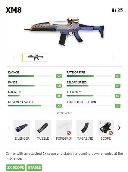 The XM8 Assault rifle in Garena Free Fire