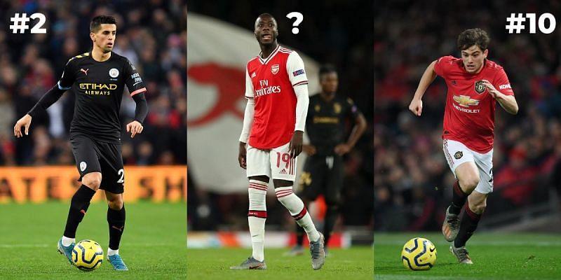 Who is the Premier League