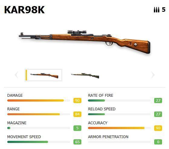 Kar98K with stats (Picture Courtesy: ff.garena.com)