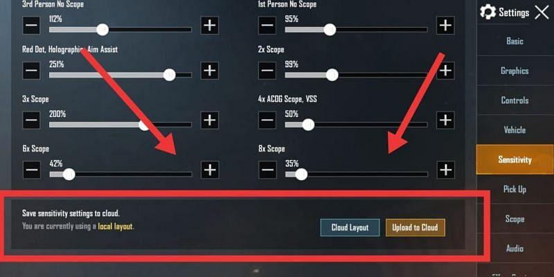 Save sensitivity to cloud options
