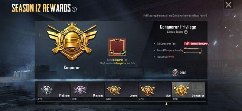 Rewards for reaching Conqueror tier