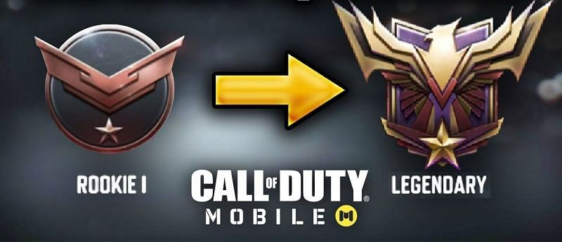 Cod Mobile Ranks List In 2020 Explaining The Rank System In The Game