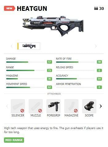The Heatgun weapon in Garena Free Fire