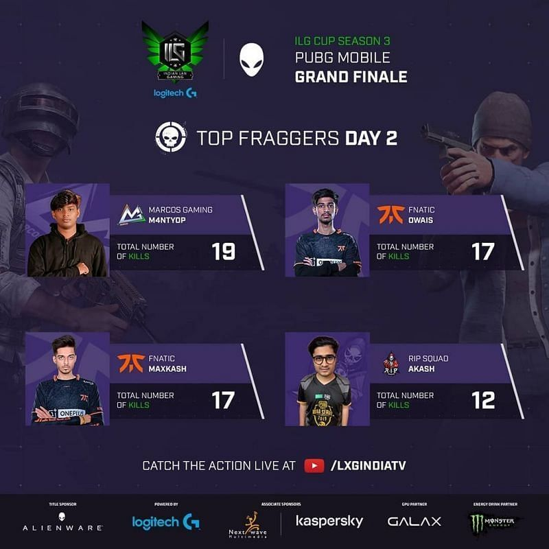 ILG Cup PUBG Mobile Grand Finale top individual fraggers