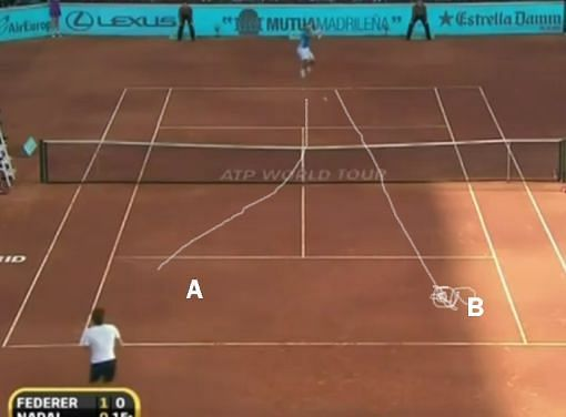 How Rafael Nadal likes to run his play on clay