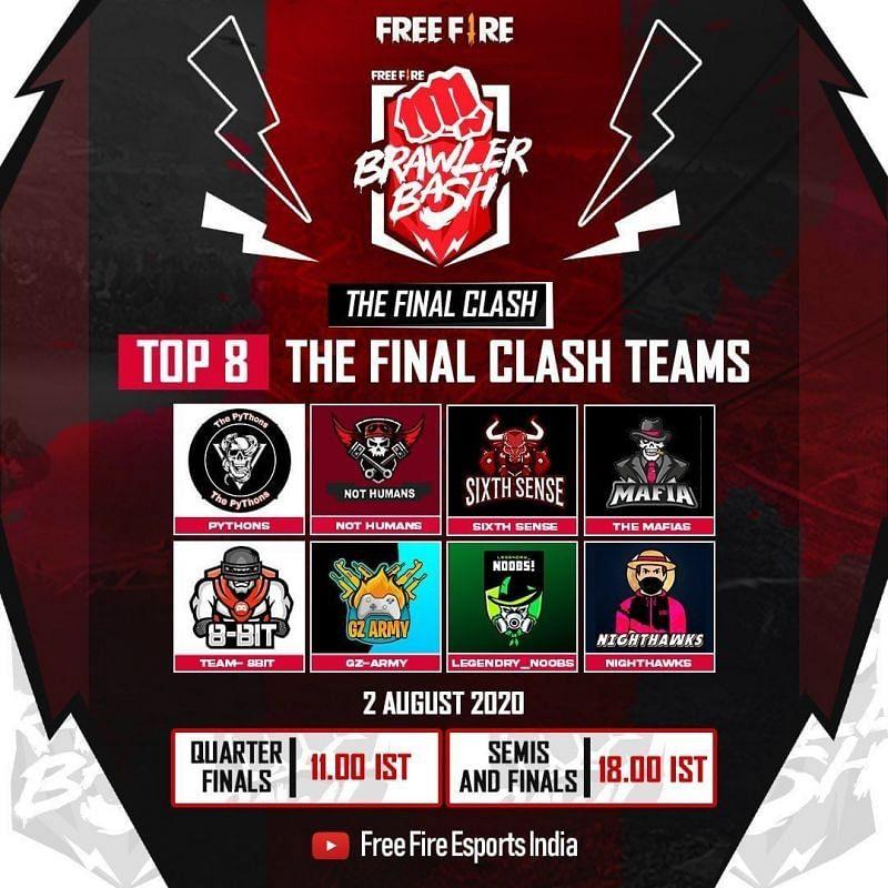 Brawler Bash Final Clash final eight teams