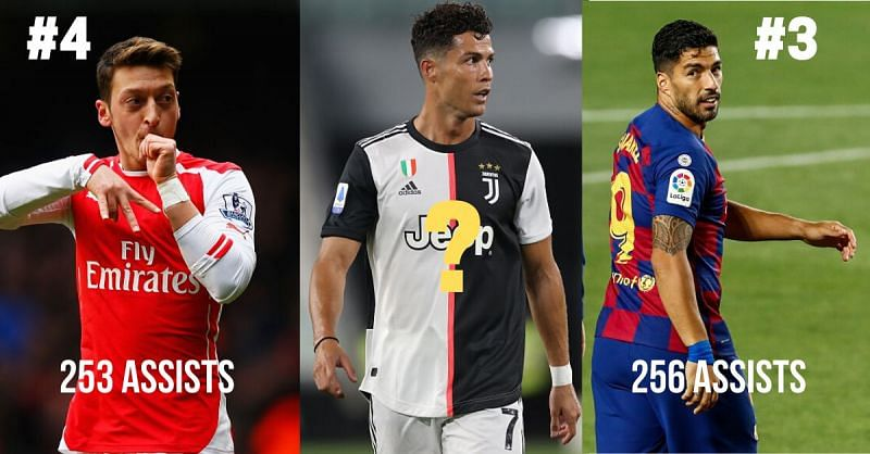 Mesut Ozil, Luis Suarez, and Cristiano Ronaldo have all assisted plenty of goals in their career