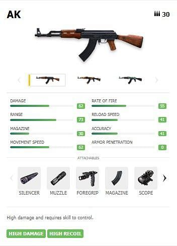 The AK Assault rifle in Garena Free Fire