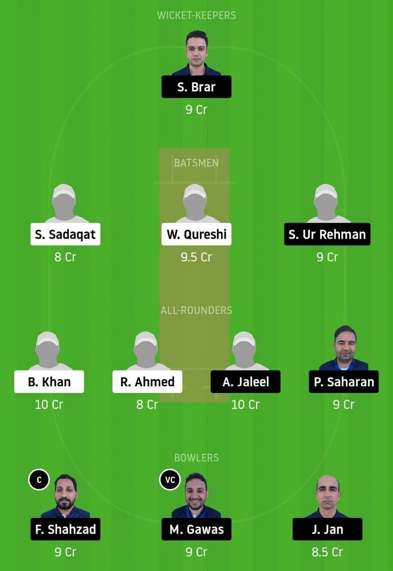 FPC vs GHG Dream11 Tips