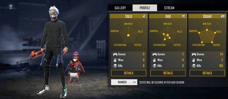 Ranked stats of Bilash Gaming in Free Fire