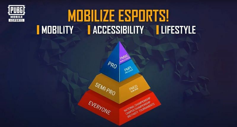 Mobilize Esports (Image Credits: PUBG Mobile / YouTube)
