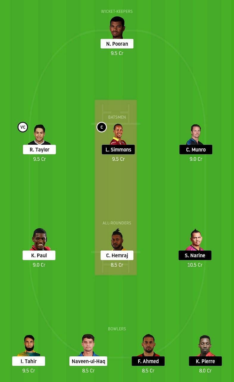 GUY vs TKR Dream11 Tips