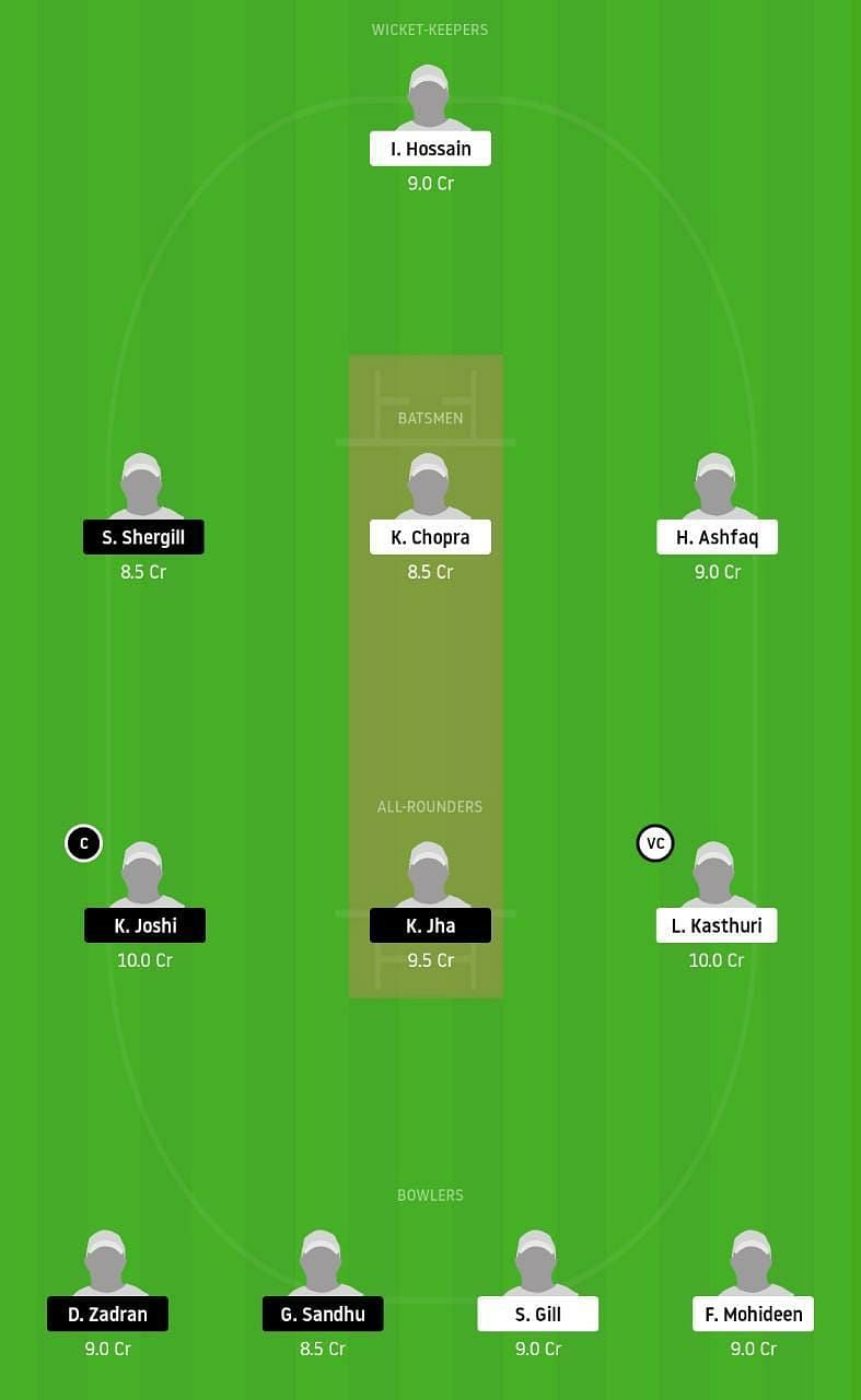 ACW vs ICV Dream11 Tips