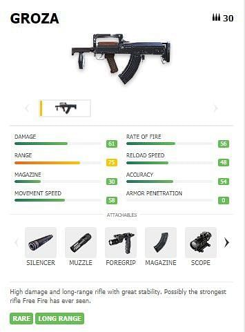 A good range weapon from me long-range combat situations in Garena Free Fire (Image via cashify)