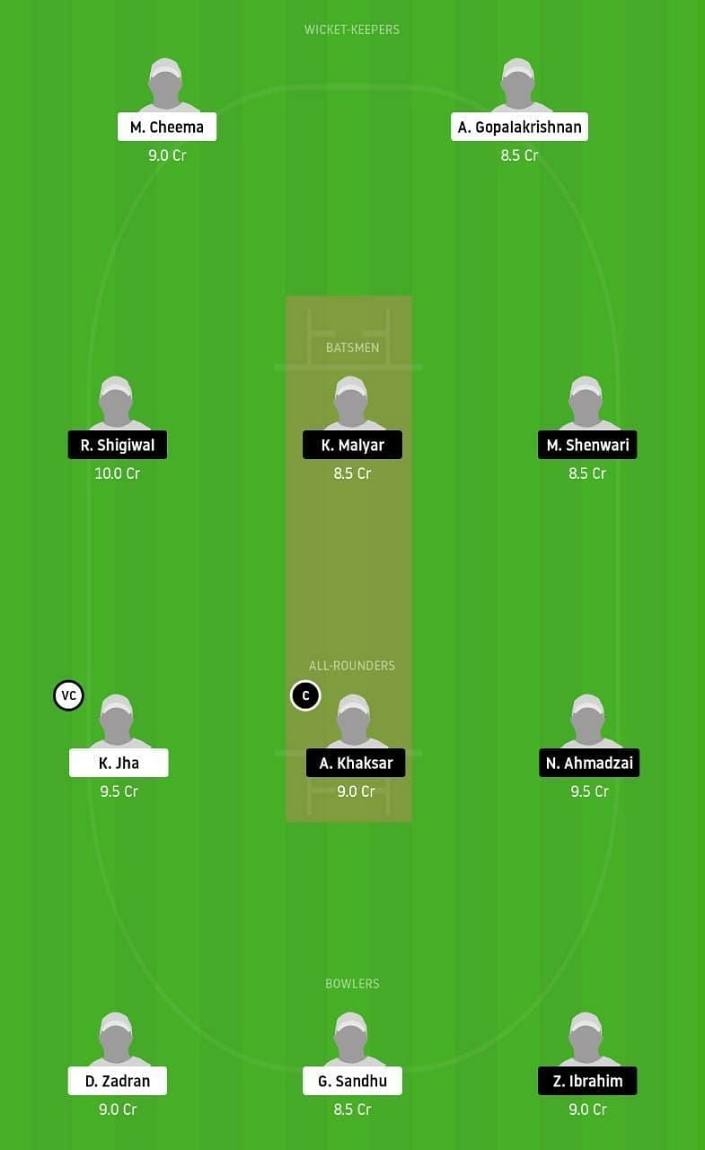 ICV vs VIA Dream11 Tips