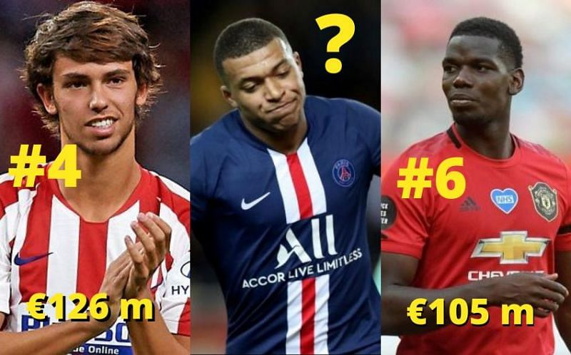 Some of the most expensive signings in world football
