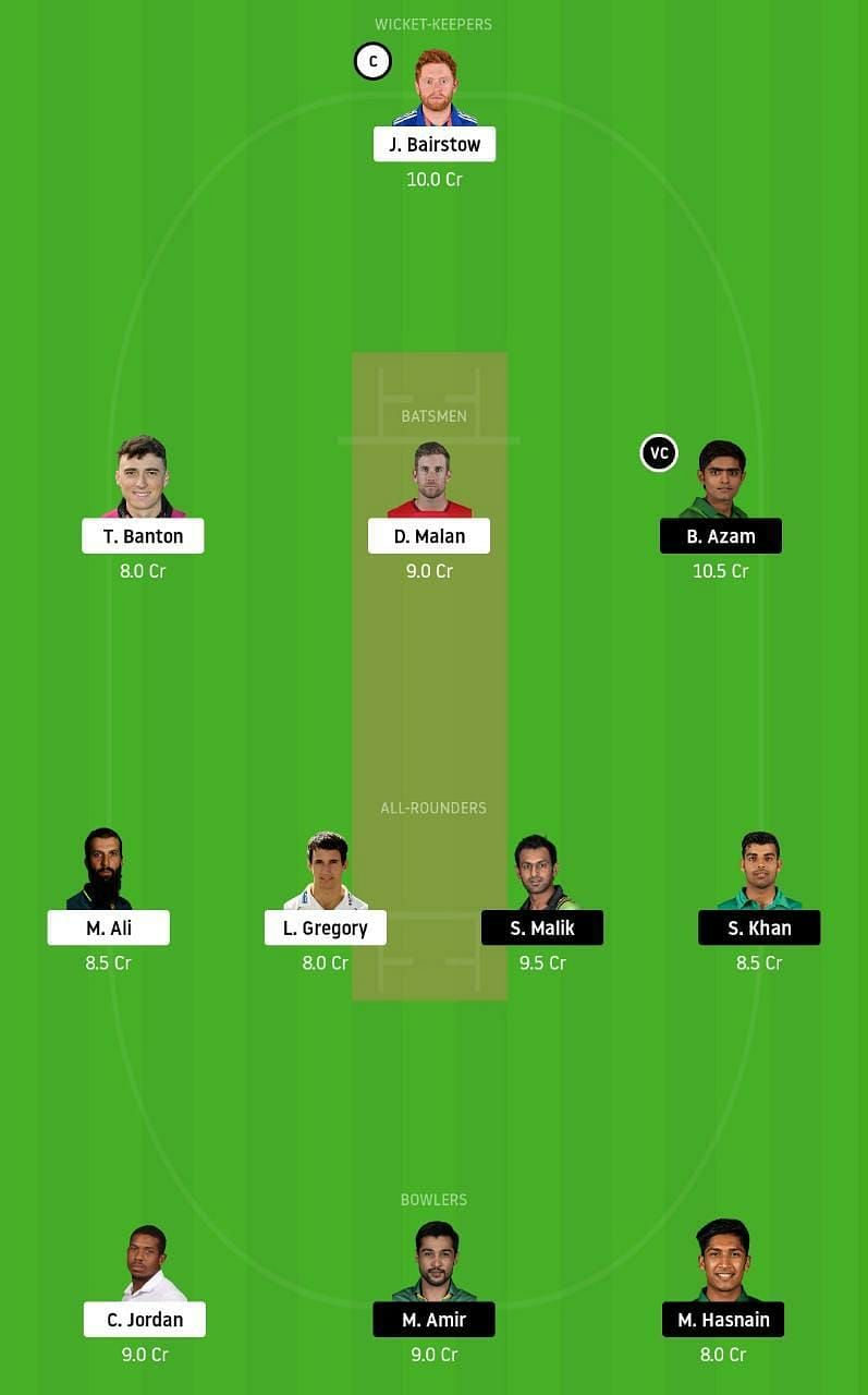 ENG vs PAK 1st T20 Dream11 Tips
