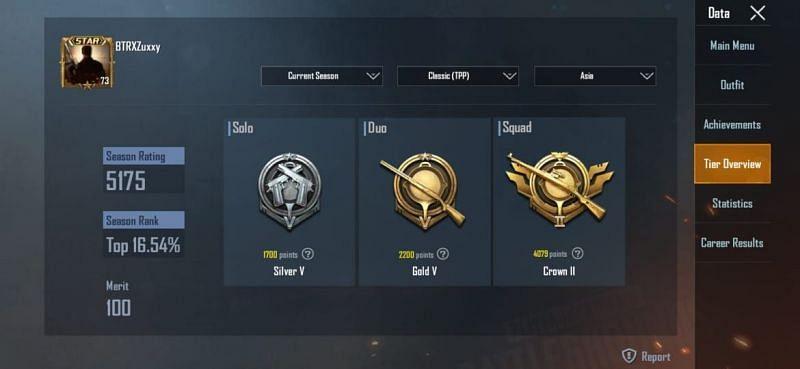 BTR Zuxxy's rank