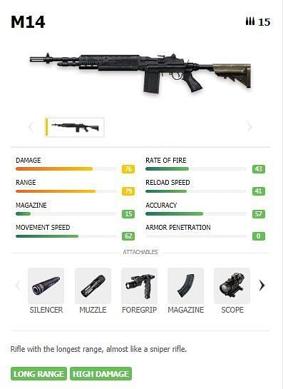 The M14 weapon is great for long-range shots in Free Fire (Image via cashify)