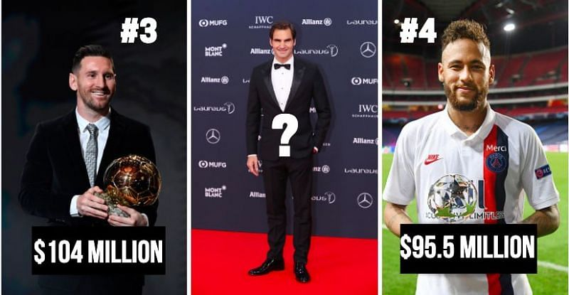Messi, Neymar and Federer are among the highest earning athletes in the world