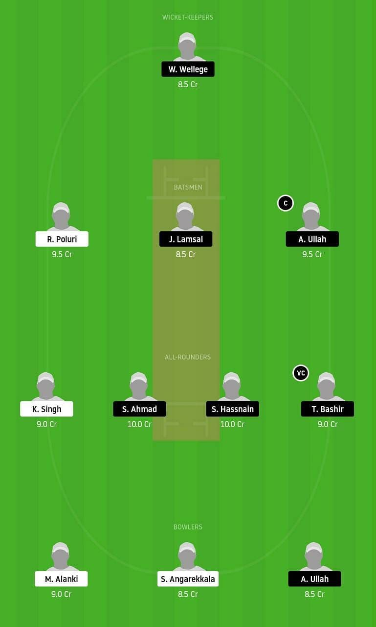 CEC vs RYCC Dream11 Tips