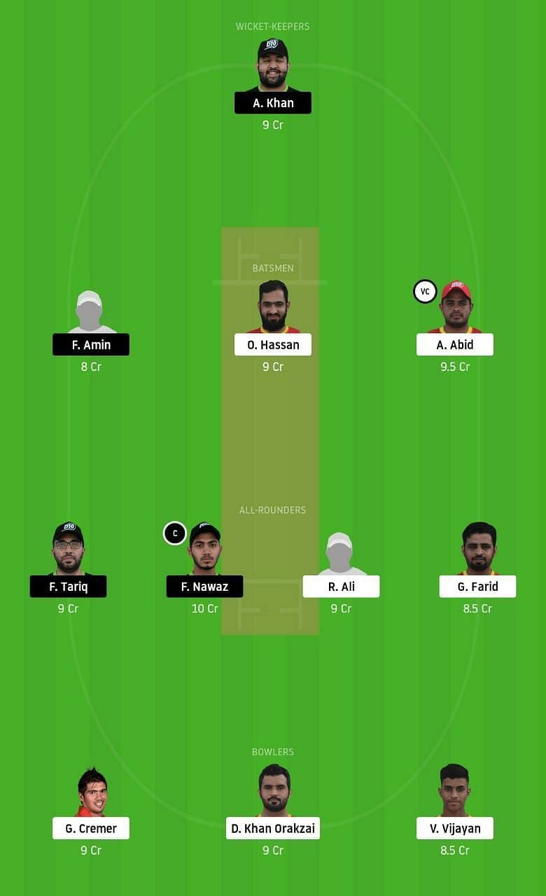 TAD vs DPS Dream11 Tips