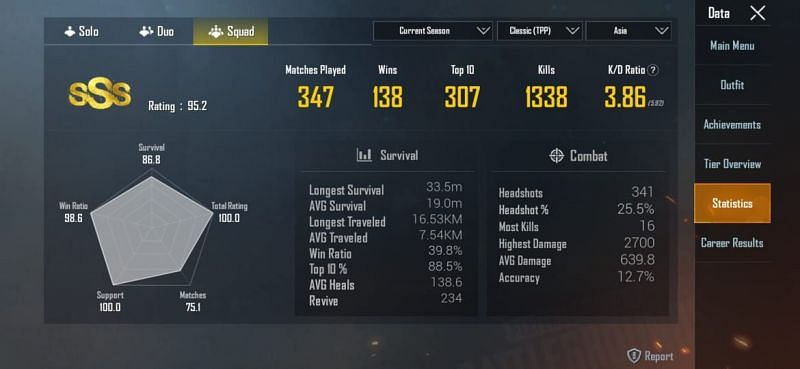 RON GAMING's stats in Squads (Asia)