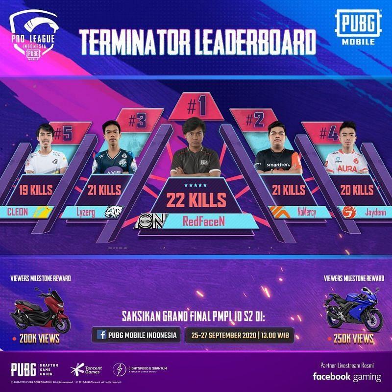 PMPL S2 Indonesia top 5 kill leaders