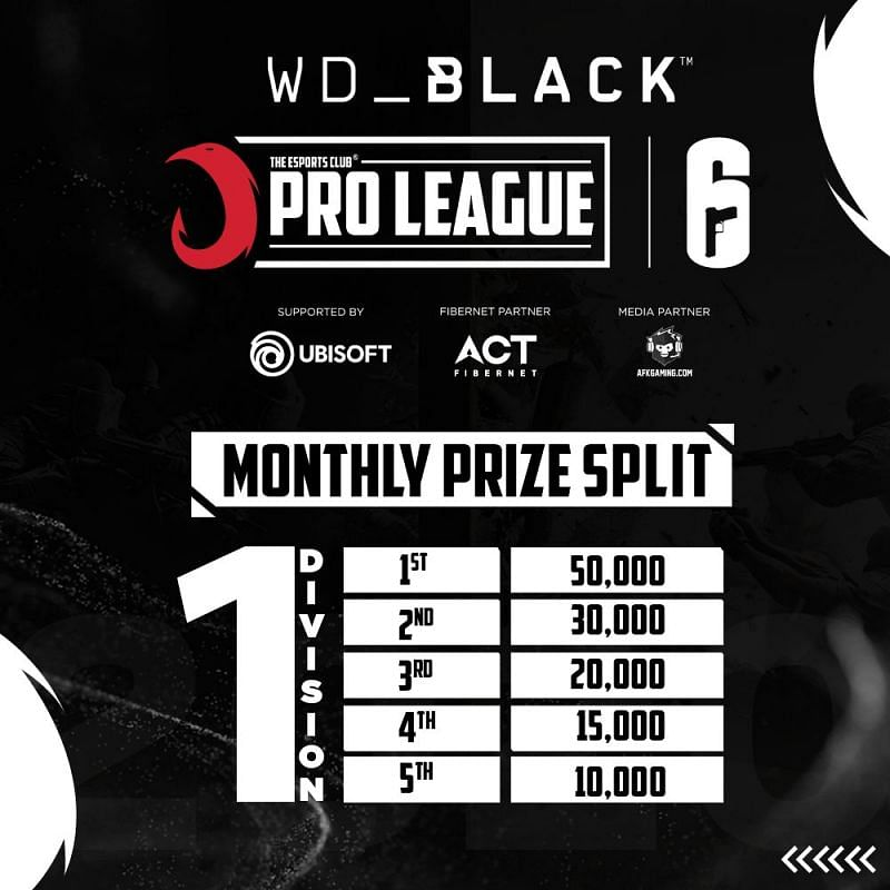 Prize Pool for Division 1 - The Esports Club