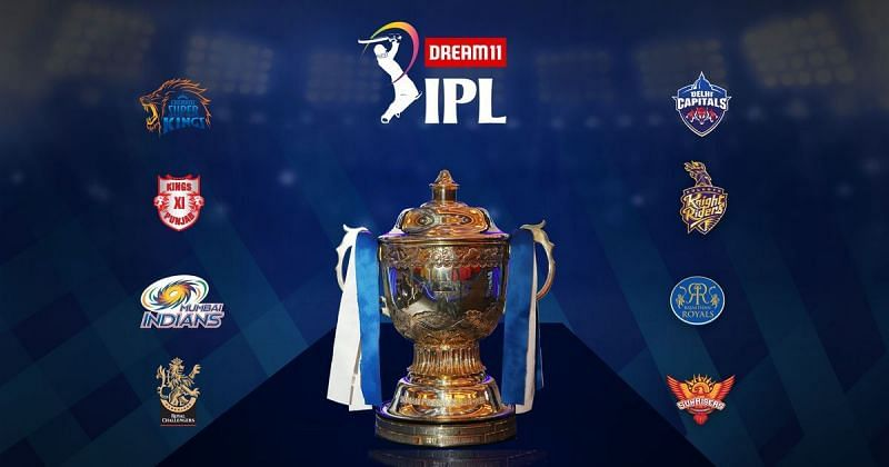 All English and Australian cricketers will be available for the first match of the 2020 IPL. (Image Credits: Cricket Addictor)