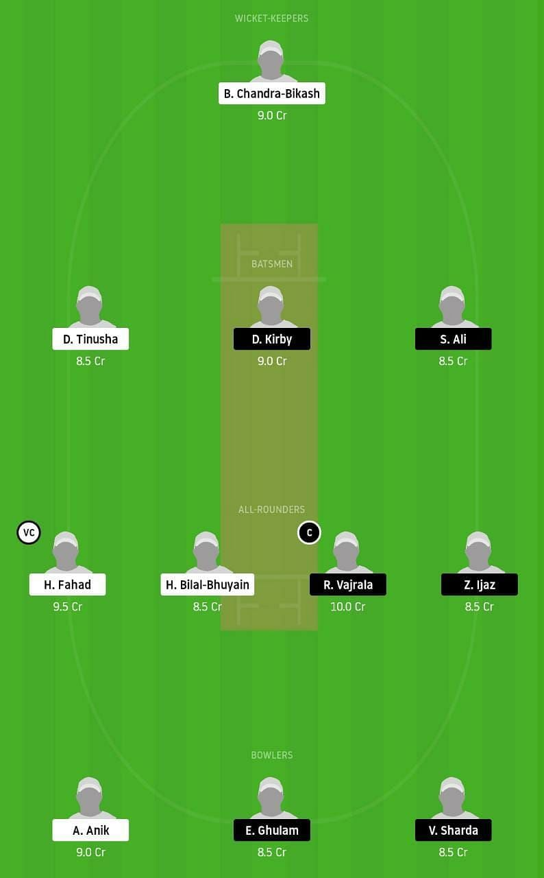RBCC vs RCCC Dream11 Tips