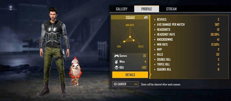 Clash Squad stats