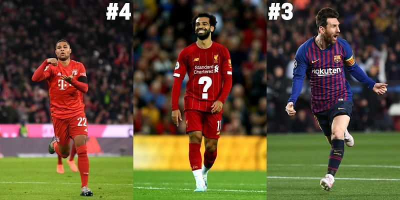 Who are the most valuable right wingers in the world?