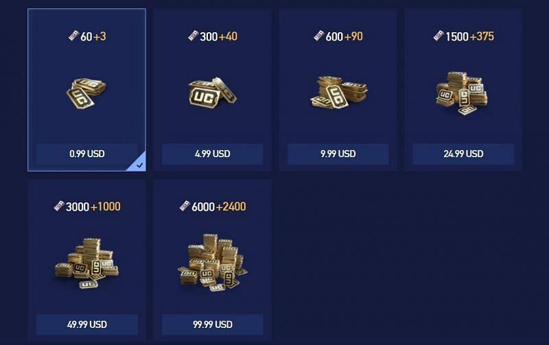 Price of UC on Midasbuy