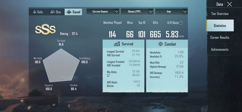 His stats in Squads