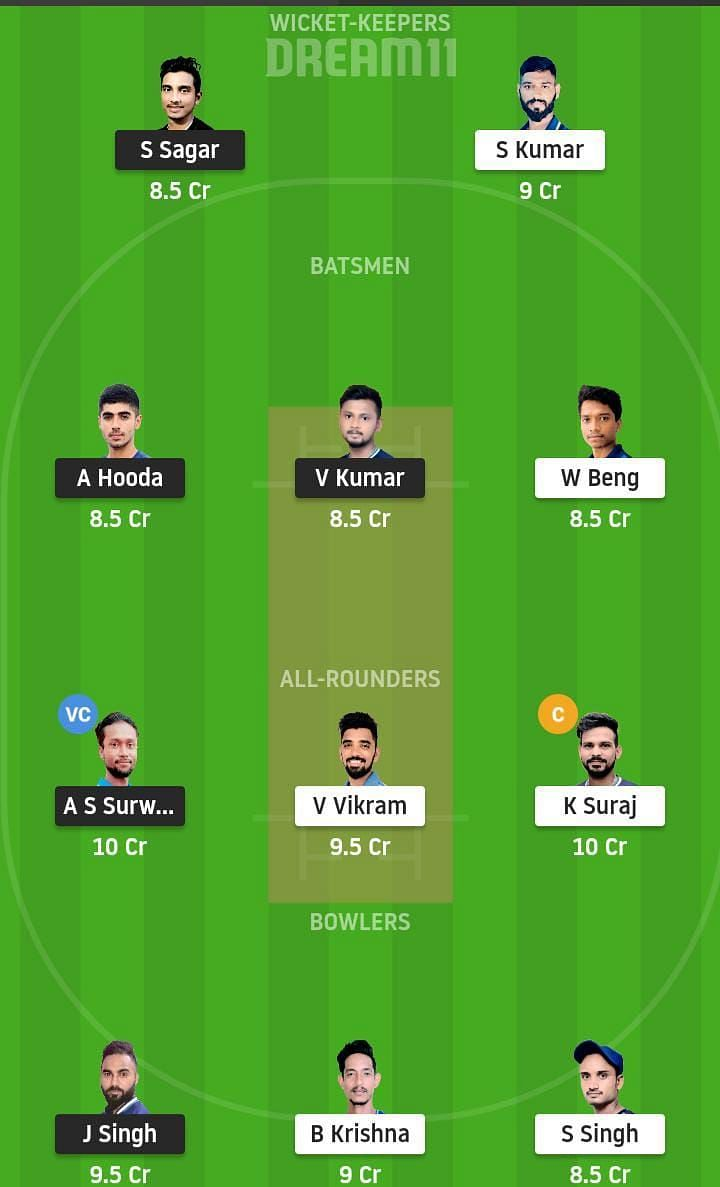JAM vs SIN Dream11 Team Prediction